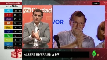 Frame 183.214492 de: Rivera