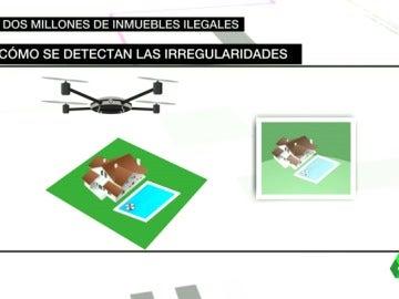 Hacienda recauda 1.254 millones más gracias a la vigilancia con drones de construcciones irregulares