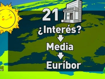 """¿Sabes cómo se calcula el Euríbor? Algunos expertos lo atribuyen a """"una cuestión de fe"""""""