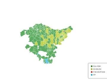 Votos en Euskadi municipio por municipio