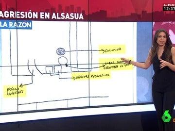 """Así fue el """"pasillo de la muerte"""" en el bar a los guardias civiles agredidos en Alsasua: """"Os tenemos que matar"""""""