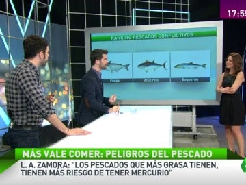 Frame 90.506327 de: pescados conflictivos