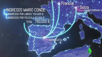 ¿Cómo consigue Mario Conde ocultar a la justicia su patrimonio tras declararse insolvente?