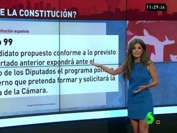 ¿Es ilegal que Rajoy se niegue a ir a la investidura tras darle el 'sí' al rey? Analizamos la Constitución