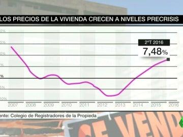 Sube la compra de viviendas en España hasta niveles que no se veían desde el primer trimestre de 2008