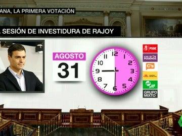 ¿En qué orden intervendrán las fuerzas políticas en la segunda jornada del debate de investidura?