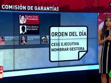 La Comisión de Garantías del PSOE, clave para que se produzca la caída de Pedro Sánchez
