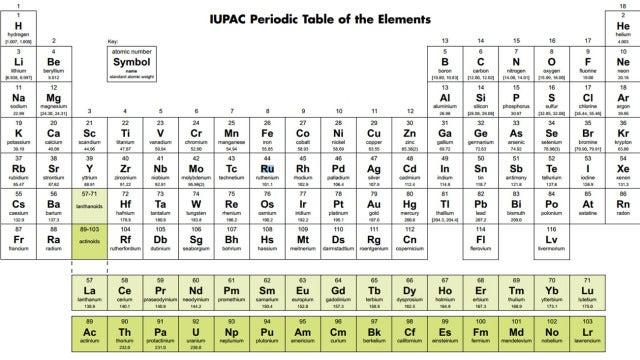 Tecnoxplora los cuatro elementos qumicos sin nombre pero con tecnoxplora los cuatro elementos qumicos sin nombre pero con muchos padres urtaz Gallery