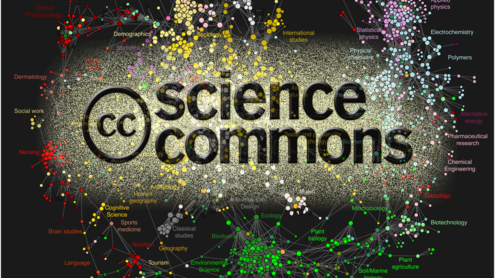 Science Commons