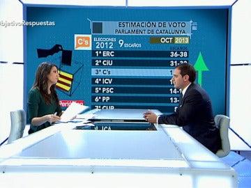 """Albert Rivera: """"Me parece inmoral ganar votos diciendo que España nos roba"""""""