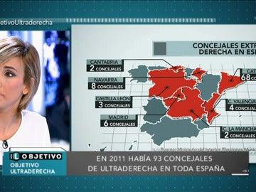 La mayor parte de los concejales de ultraderecha se concentran en Cataluña