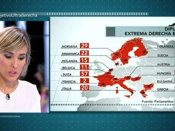 El parlamento de Suiza cuenta con un 30% de representación de la extrema derecha