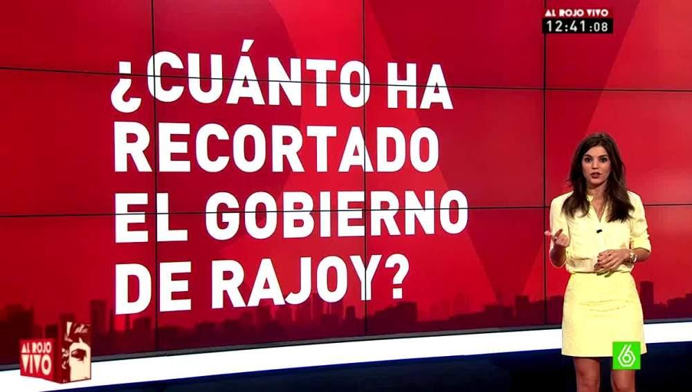 Lorena Baeza analiza los recortes del Gobierno