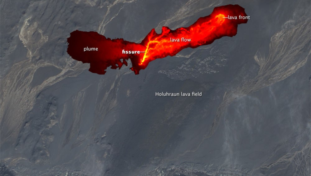 Erupción del volcán Bardarbunga