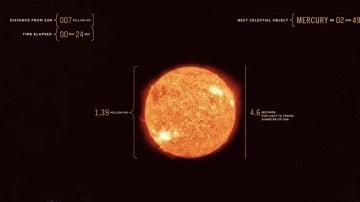 Viaje por el sistema solar