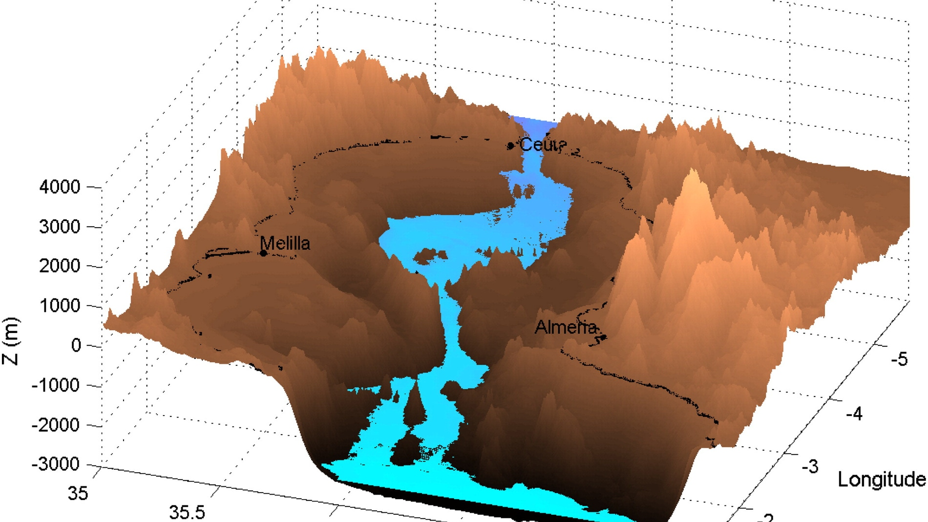 Vista tridimensional del Mar de Alborán