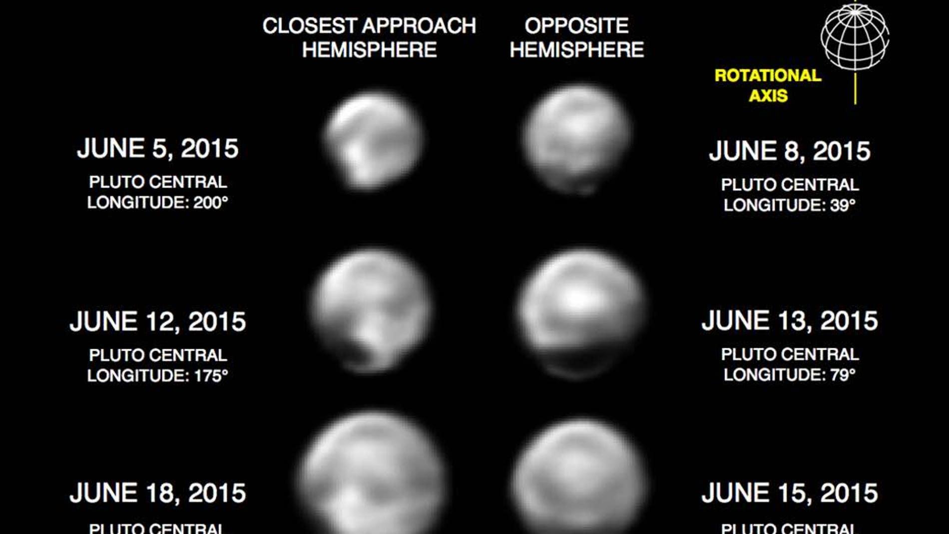 Secuencia de imágenes de Plutón obtenidas con el instrumento LORRI de la New Horizons
