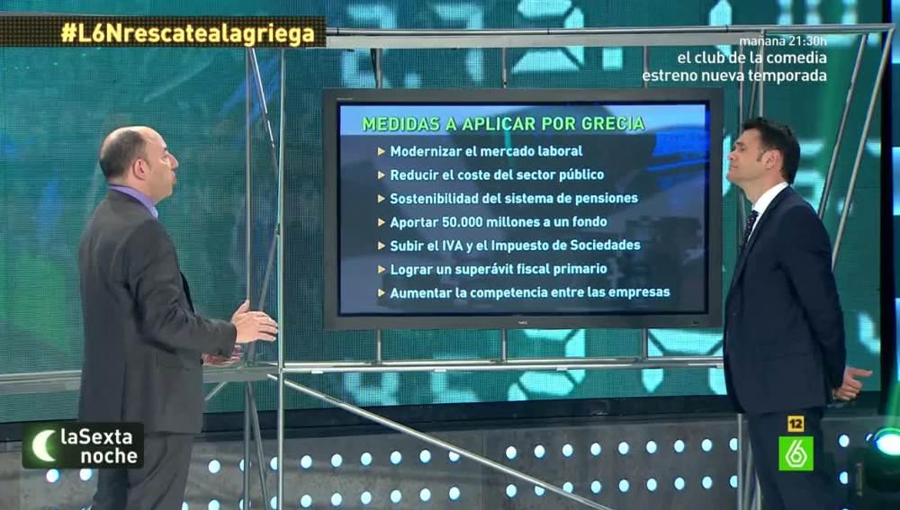 """Gonzalo Bernardos: """"No ha habido nadie en los últimos tiempos que haya mentido más que Tsipras"""""""