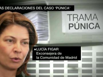 Grabación de Lucía Figar ante el juez