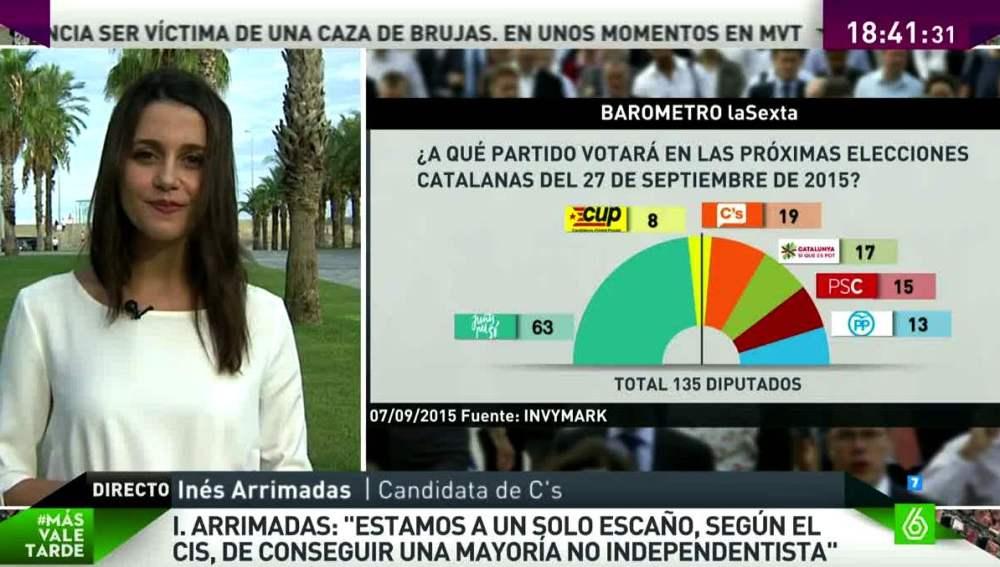 Inés Arrimadas en MVT