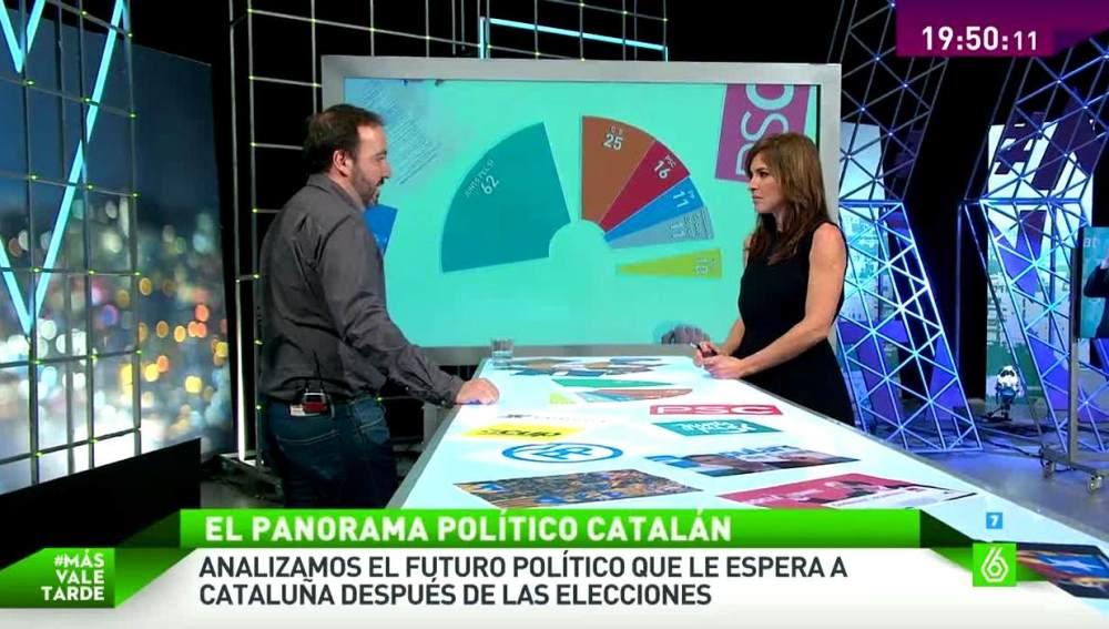 """J.Fdez. Albertos: """"Una abstención de la CUP no serviría para que Mas sea presidente"""""""