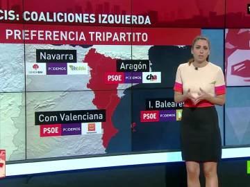 Inés García sobre el CIS