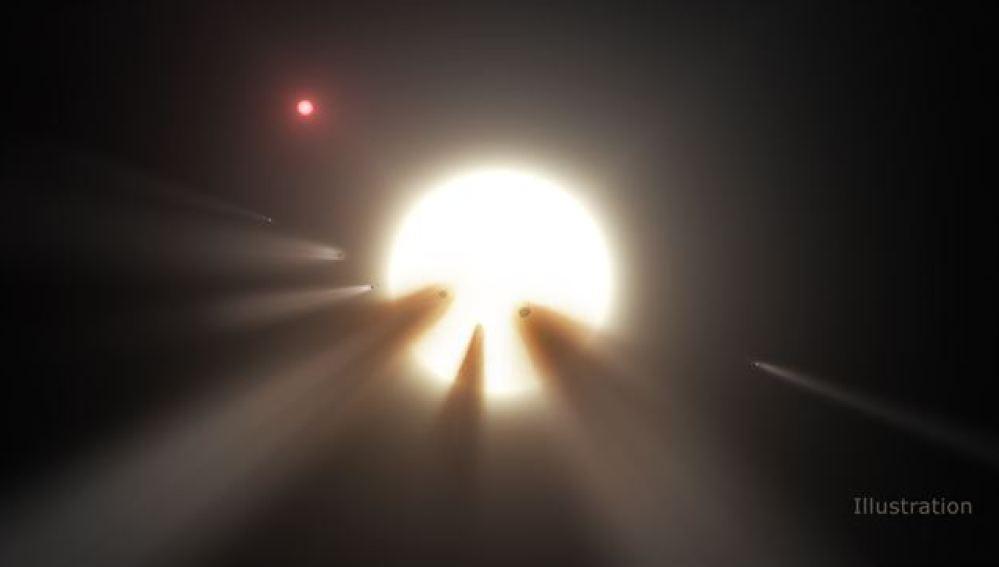 Enjambre de cometas ante la estrella KIC 8462852