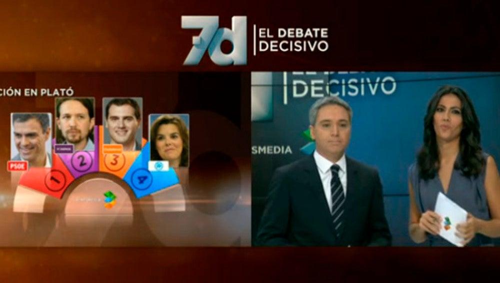 Posiciones de los participantes en 7D: El Debate Decisivo