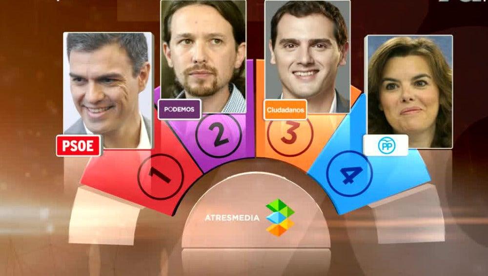 Posiciones debate 7D