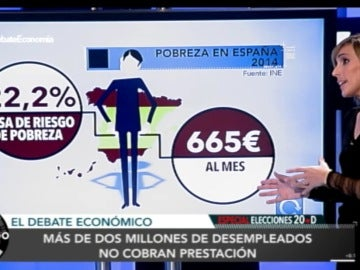 Natalia Hernández habla de la OCDE