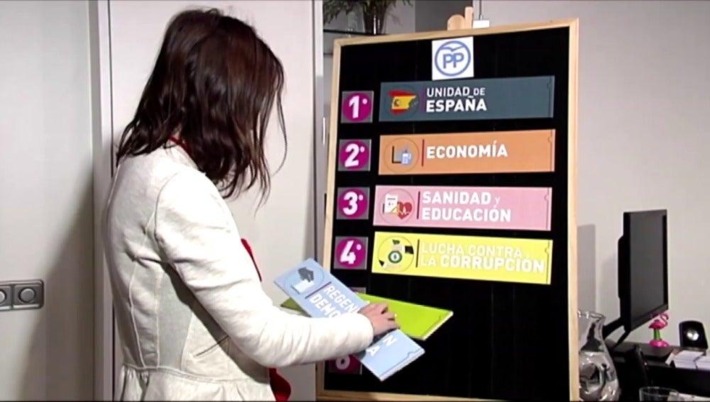 ¿Cuáles son las prioridades de cada partido en España?