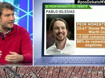 Borja González, experto en Redes Sociales