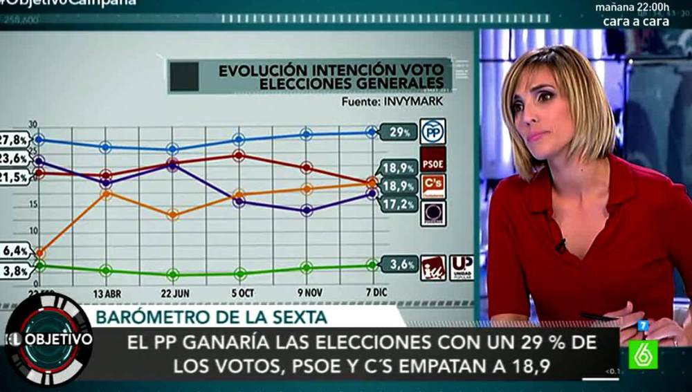 Barómetro en El Objetivo con Natalia Hernández
