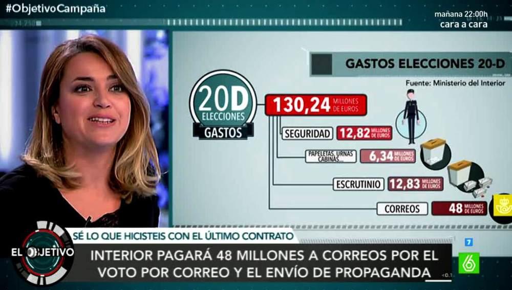Inés Calderón en El Objetivo