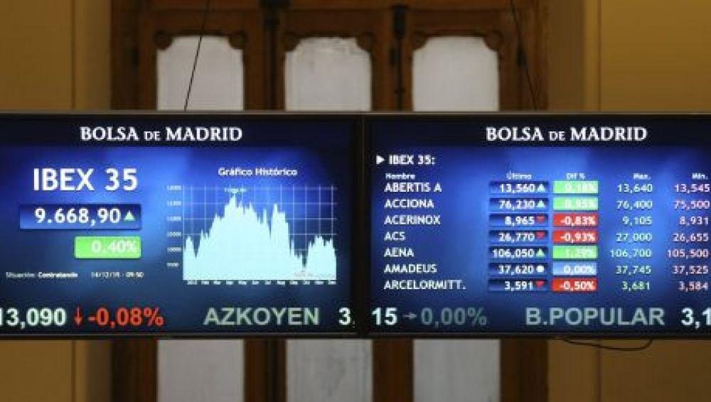 El principal indicador de la bolsa española, el IBEX 35