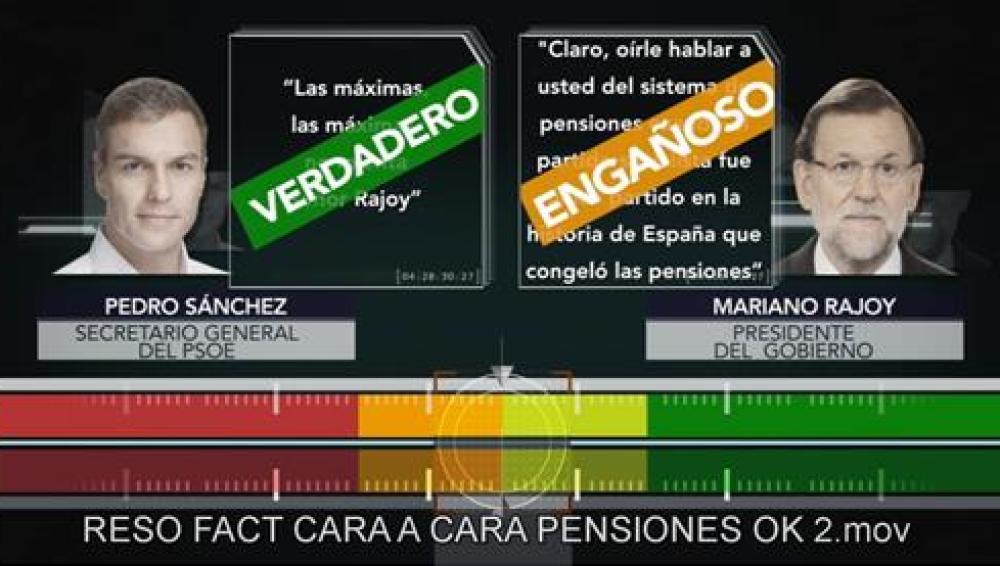Rajoy y Sánchez sobre pensiones