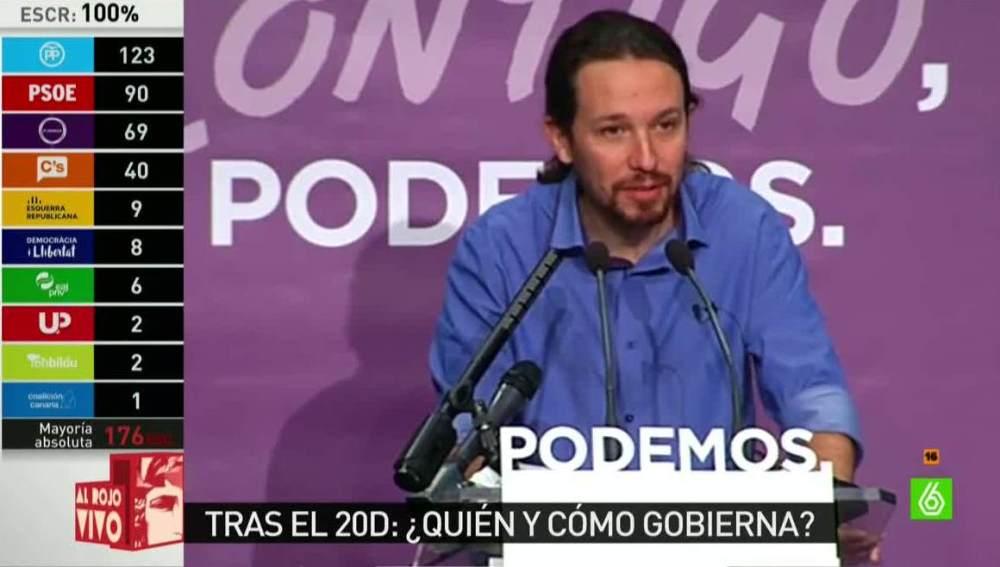 Pablo Iglesias valora los resultados electorales del 20D