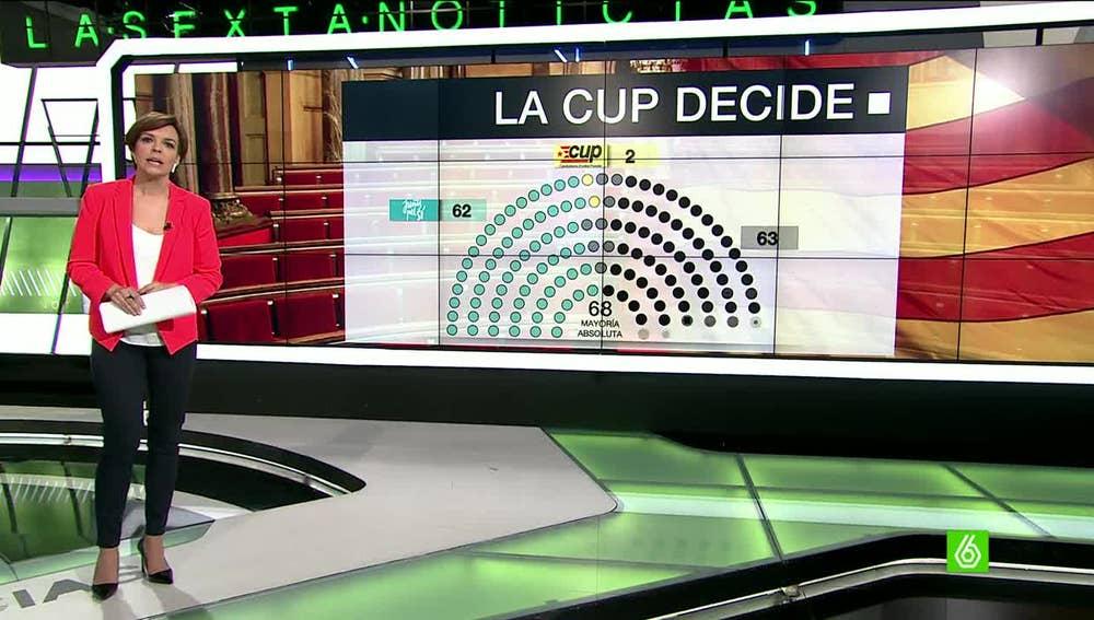 La fórmula de la CUP para investir a Mas
