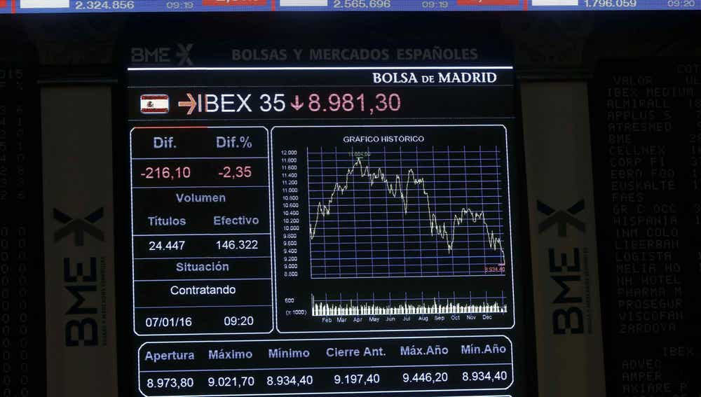 Un panel informativo de la Bolsa de Madrid