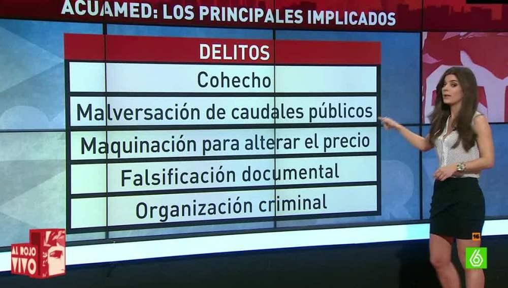 Claves del escándalo AcuaMed