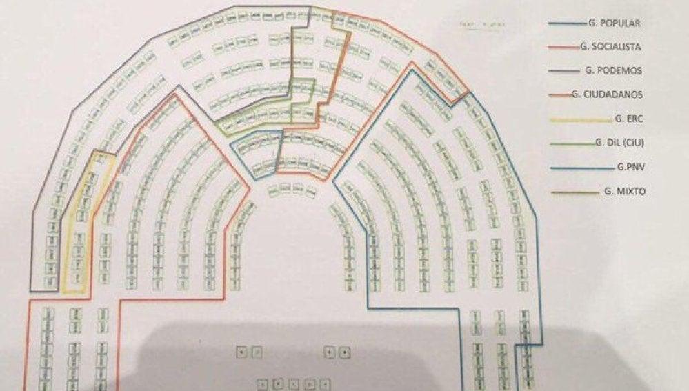 Diagrama de la distribución del hemiciclo en el Congreso