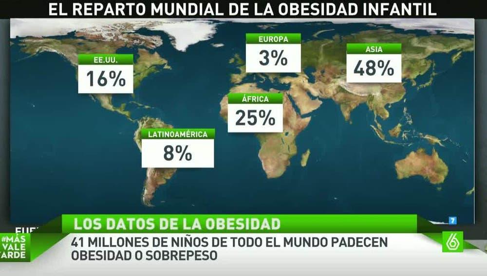 El reparto mundial de la obesidad infantil