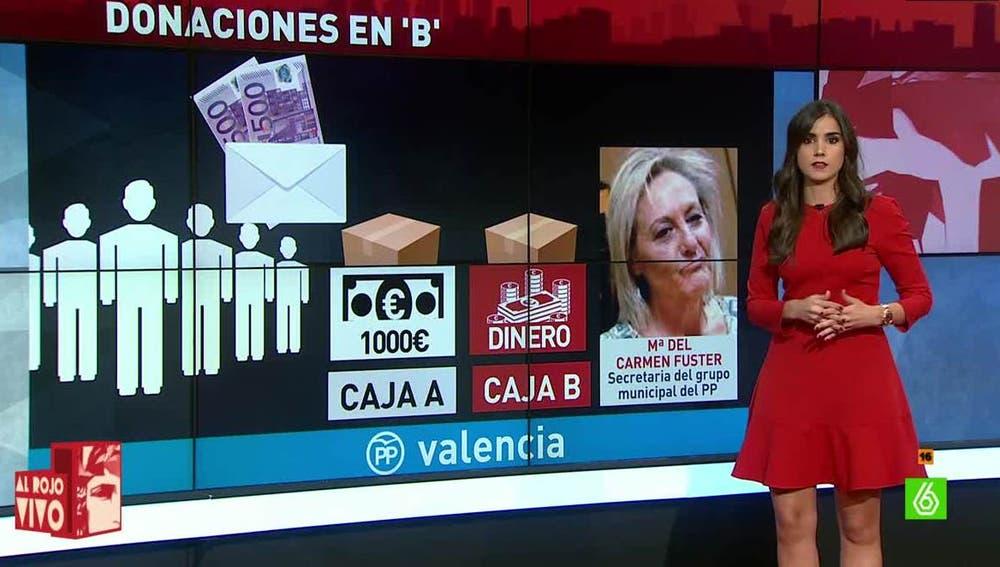 Las donaciones en 'B' del PP en Valencia