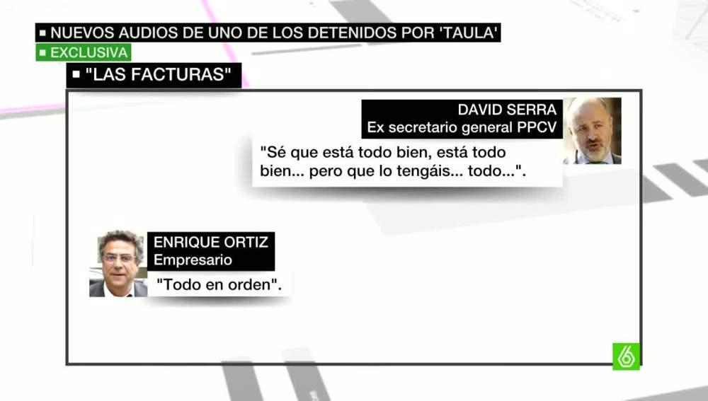 Conversación entre David Serra y Enrique Ortiz