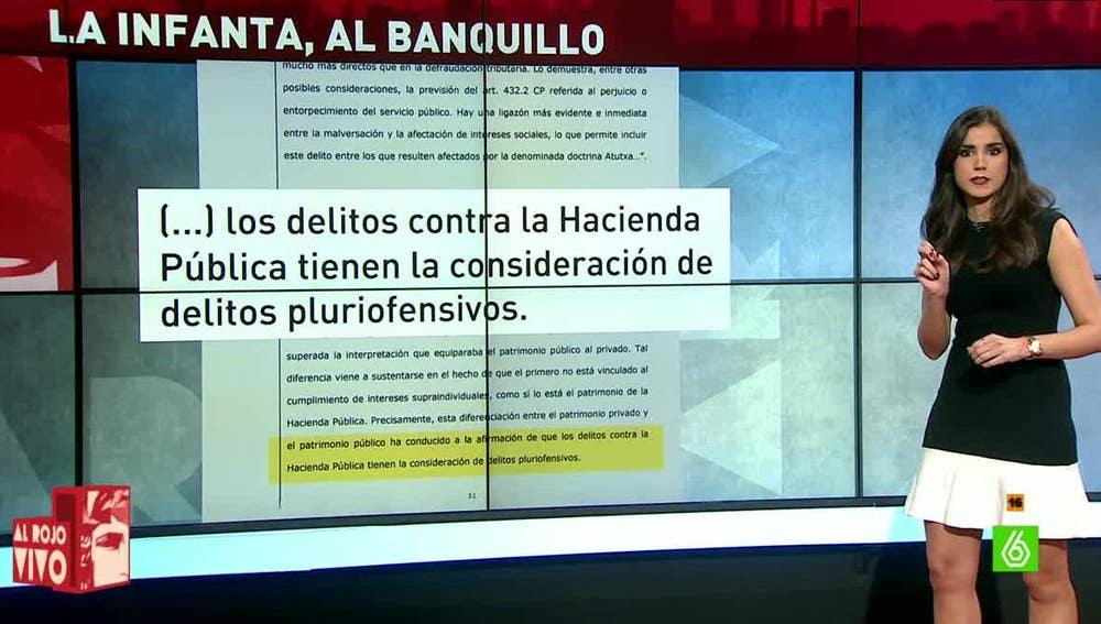 Los detalles del auto que mandan a al infanta Cristina al banquillo por el 'caso Nóos'
