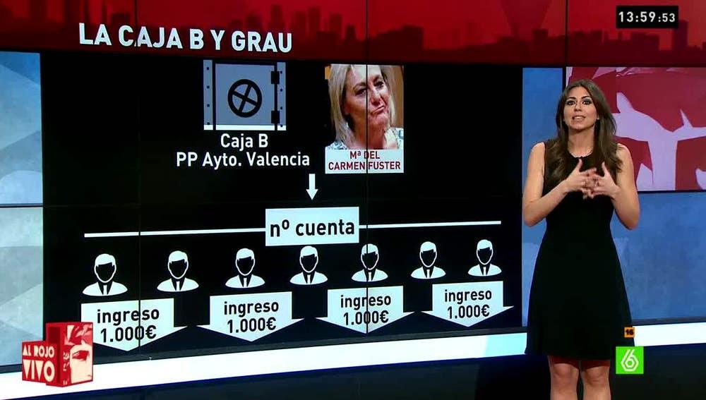 Inés García habla sobre la caja B de Valencia
