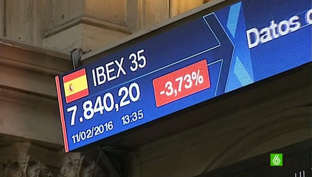 Bolsa de Madrid a su cierre