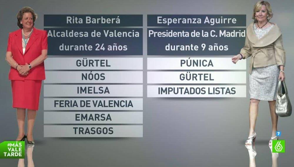 Rita Barberá y Esperanza Aguirre, las damas del PP