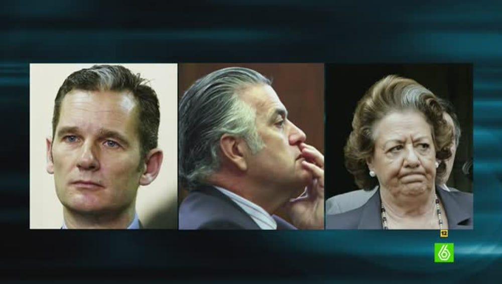 El Mechón Blanco de la Corrupción