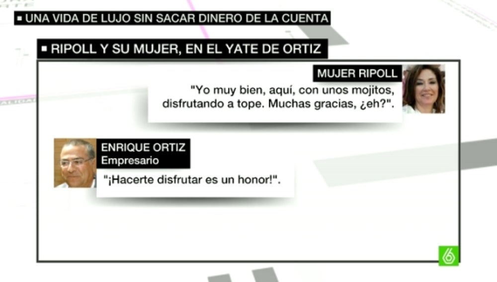 Conversaciones de Ripoll y Enrique Ortiz